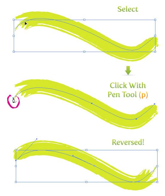Reverse brush strokes in Illustrator