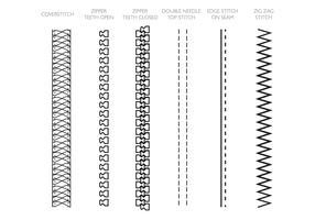 Free Fashion Design Brushes: Zippers & Stitching
