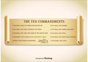 Ten Commandments on Paper Scroll