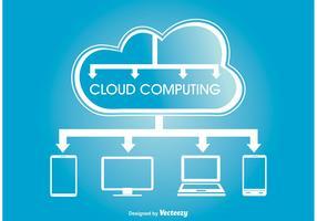 Cloud Computing Konzept Illustration