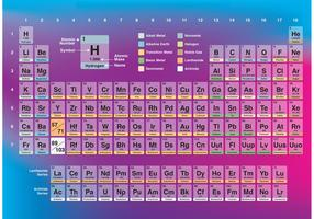 Transparent Periodic Table Vector
