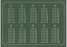 Free Multiplication Table On Chalkboard Vector