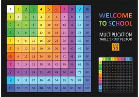 Free Colorful Multiplication Table Vector