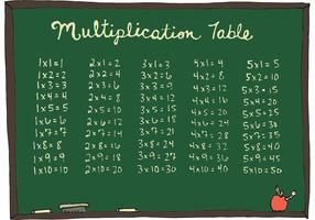 Free Math Table Vector