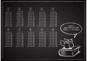Free Vector Multiplication Table And Owl On Chalkboard