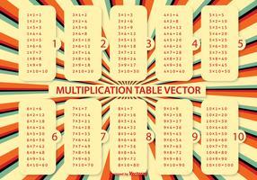 Multiplication Table Vector