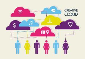Free Creative Cloud Vector Elements
