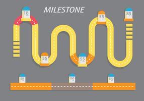 Milestone Vectors