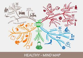 Healthy Mind Map