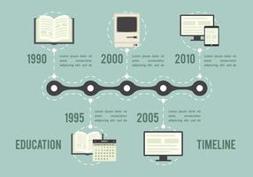 Free Education Timeline Vector Background