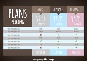 Web Design Pricing Table Template