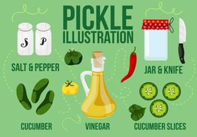 Free Kitchen Illustration with Pickle Vector Background