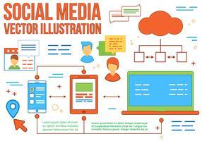Free Social Media Vector