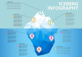 Iceberg Statistics Vector