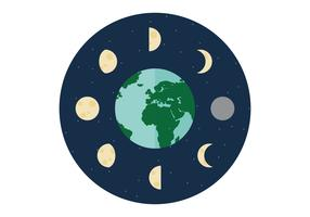 Moon phases around the Earth