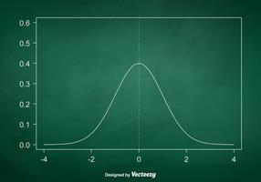 Free Vector Bell Curve Chart