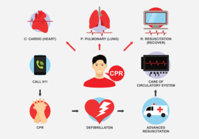 Resuscitation Cpr Icons Vector