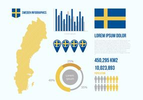 Free Sweden Infographic Vector