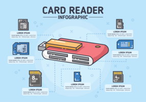 Card Reader Infographic