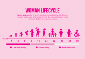 Woman Lifecycle Illustration