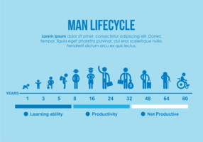 Man Lifecycle Illustration