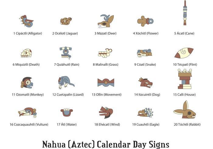 Nahua Aztec Calendar Signs Download Free Vector Art Stock