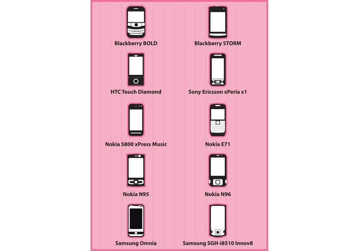 Telefonikoner