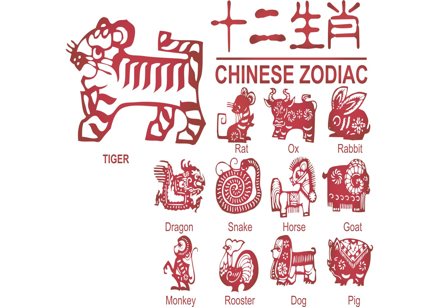 chinese essays chinese new year Chinese new year holds the most significant position among chinese new year - spring festival chinese new year (chinese: 春節 popular essays.