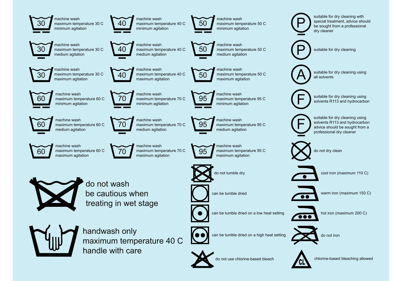 Laundry Symbols Download Free Vector Art Stock Graphics