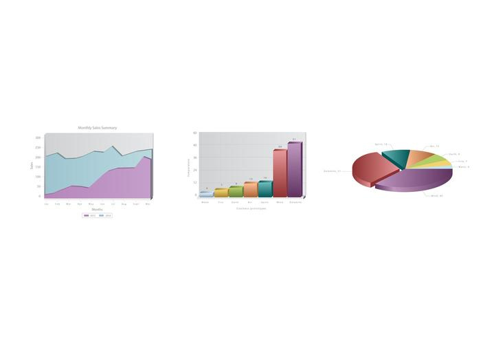 Three FREE Fusion Charts 3D Graph Vectors