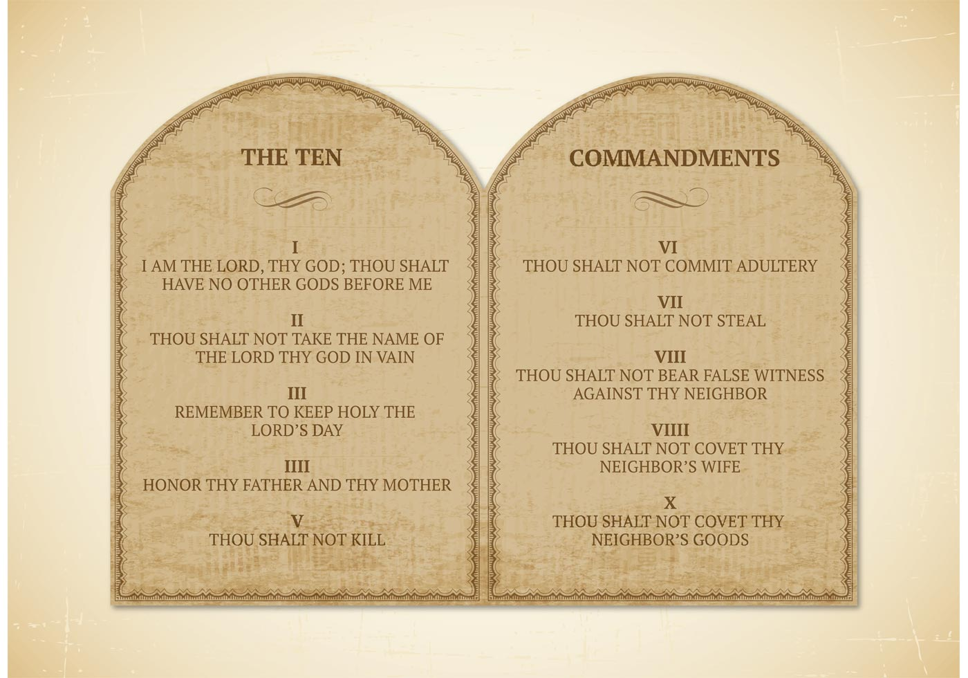 an analysis of the ten commandments Exodus 20:1-17 - the ten commandments summary the ten commandments analysis the role of the ten commandments in the community of faith has been so extensive and so deeply commented on that little can be added in this format.