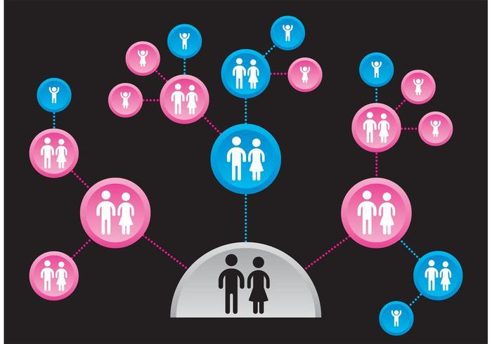 Hereditary Diagram