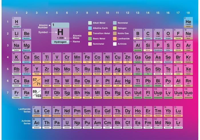 Transparent periodic table vector download free vector art stock transparent periodic table vector urtaz Choice Image