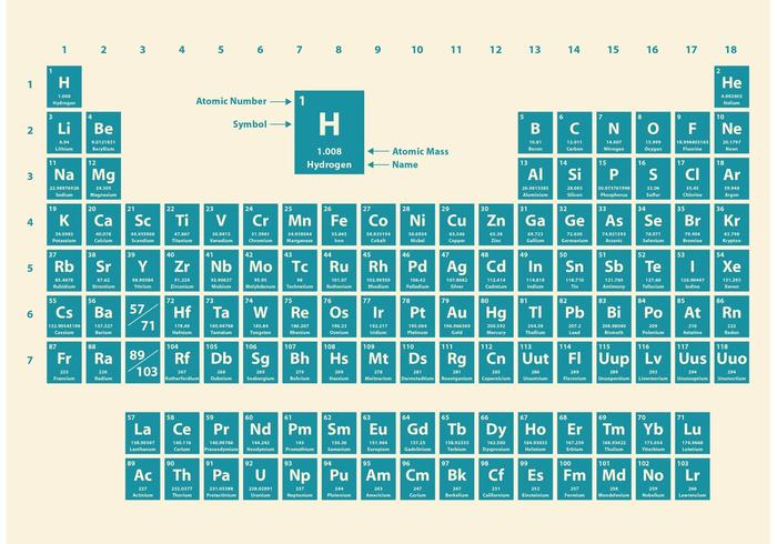 Duotone periodic table download free vector art stock graphics duotone periodic table urtaz Gallery