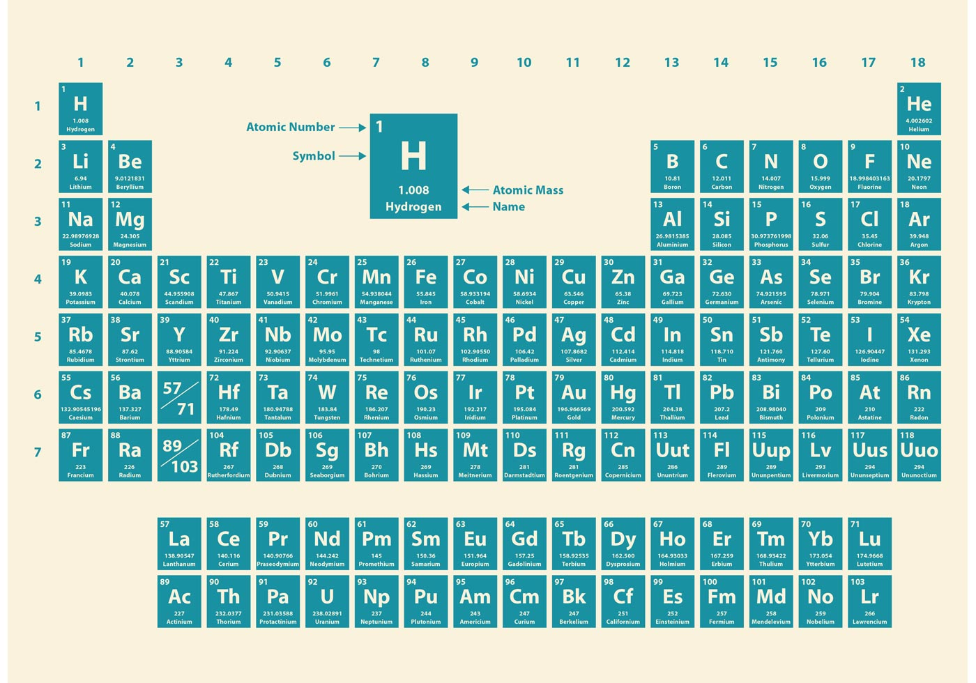 Duotone periodic table download free vector art stock graphics duotone periodic table download free vector art stock graphics images urtaz Choice Image