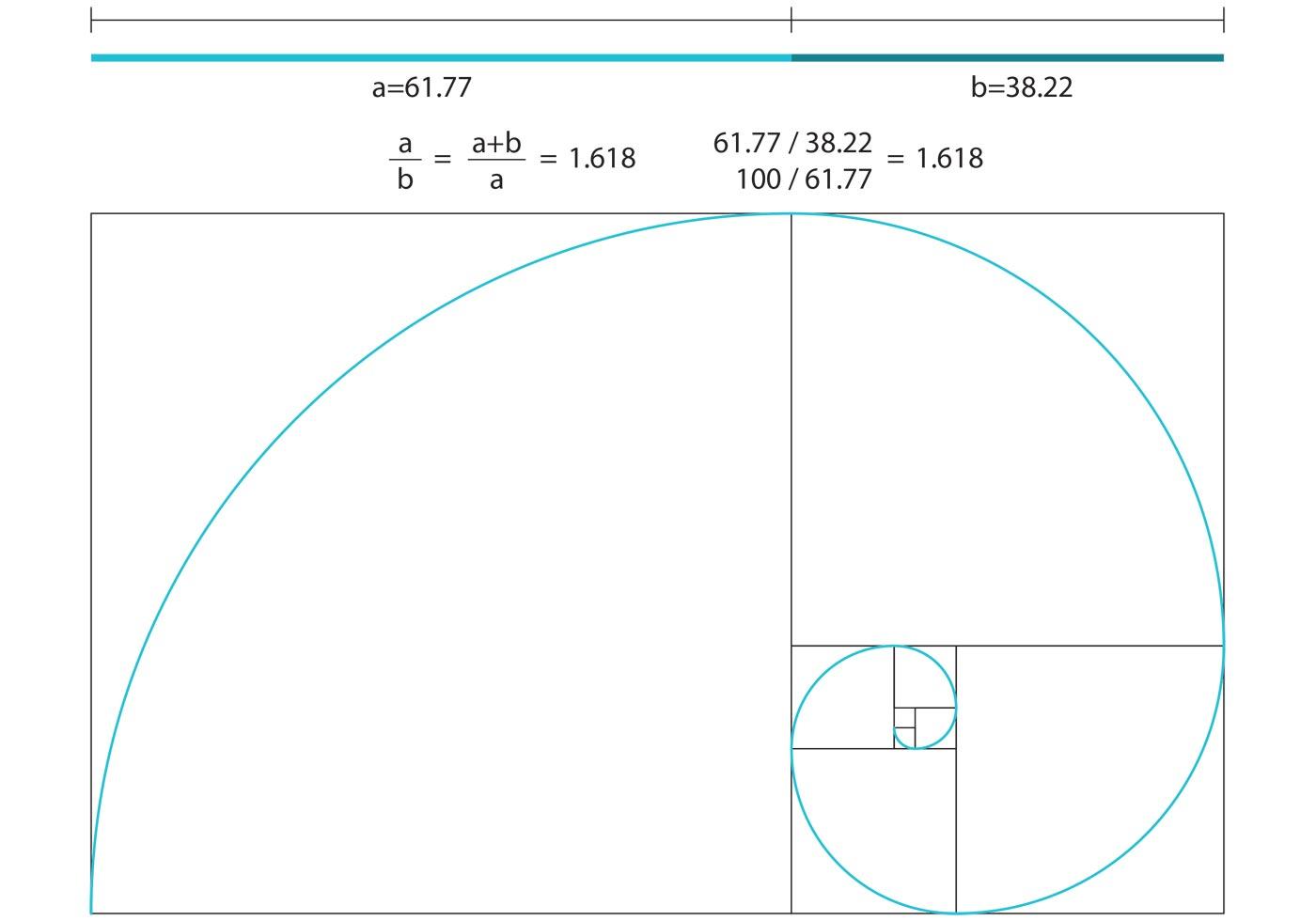 golden ratio vector download free vector art stock graphics images rh vecteezy com golden ratio spiral vector golden ratio logo vector