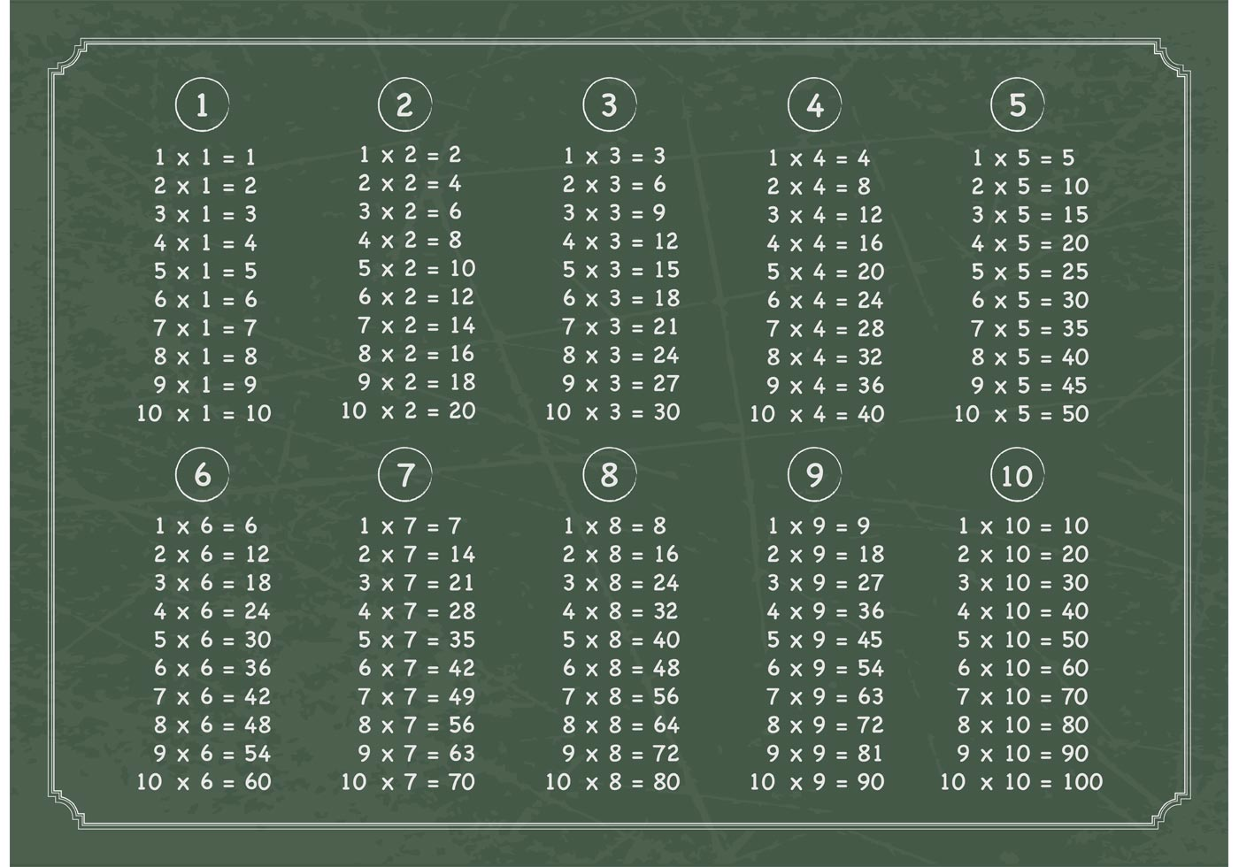 Free vector multiplication table download free vector art stock free multiplication table on chalkboard vector gamestrikefo Image collections