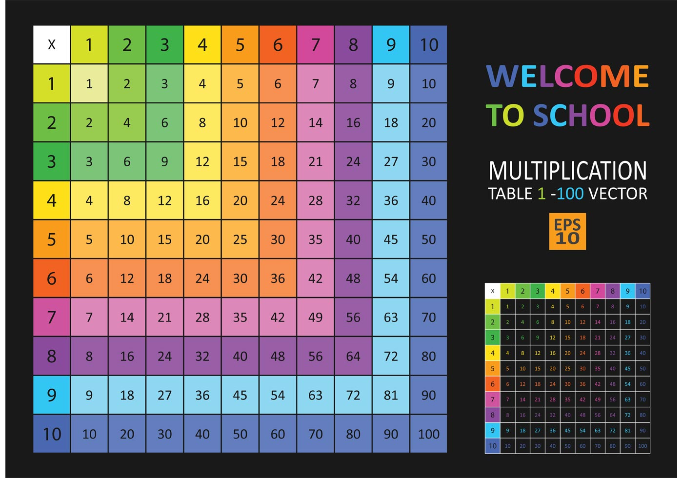 Free Colorful Multiplication Table Vector Download Free