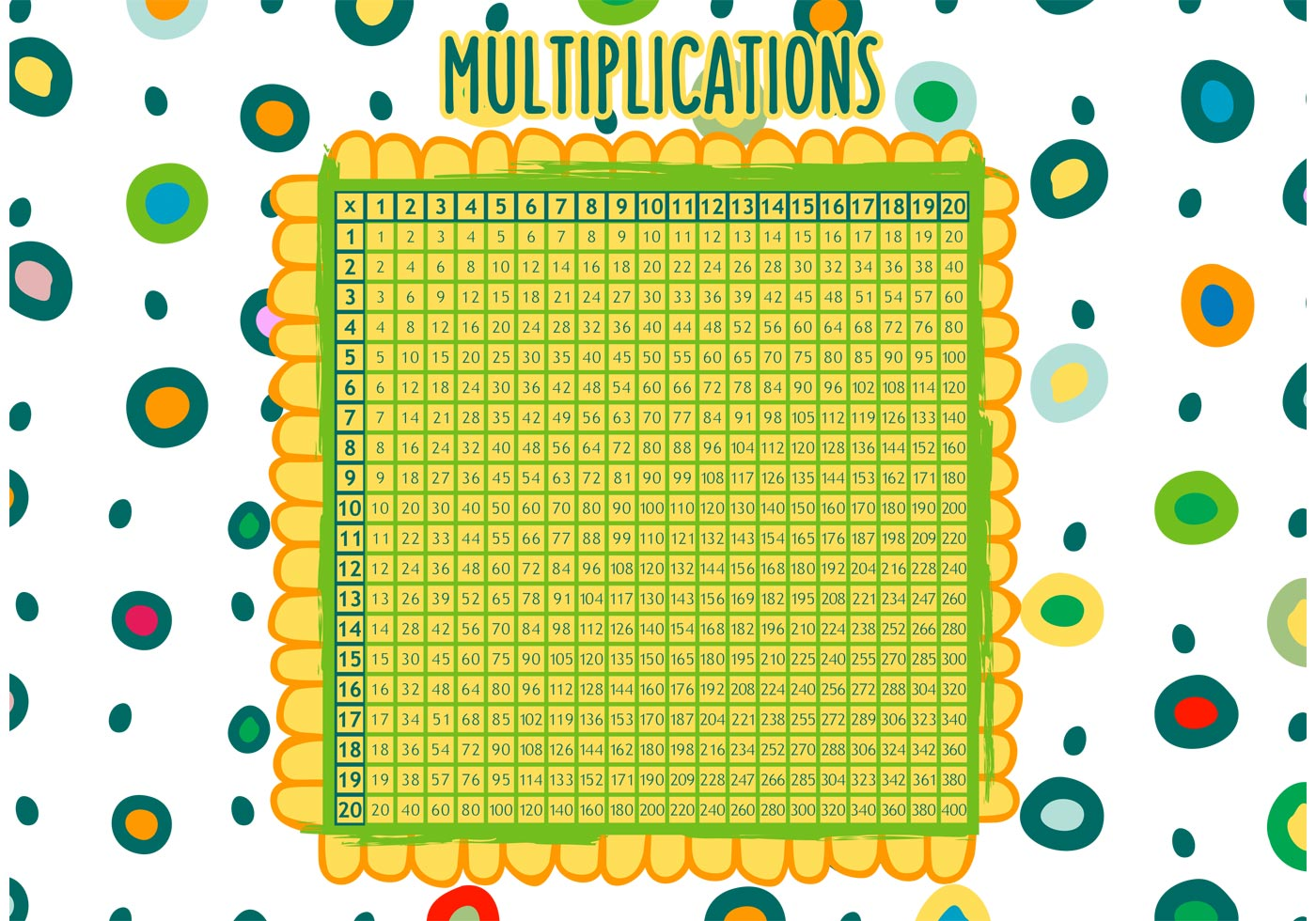 Multiplication table vector download free vector art stock hand drawn multiplication math table vector gamestrikefo Image collections
