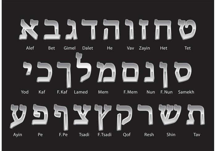 Vetores em prata do alfabeto hebraico