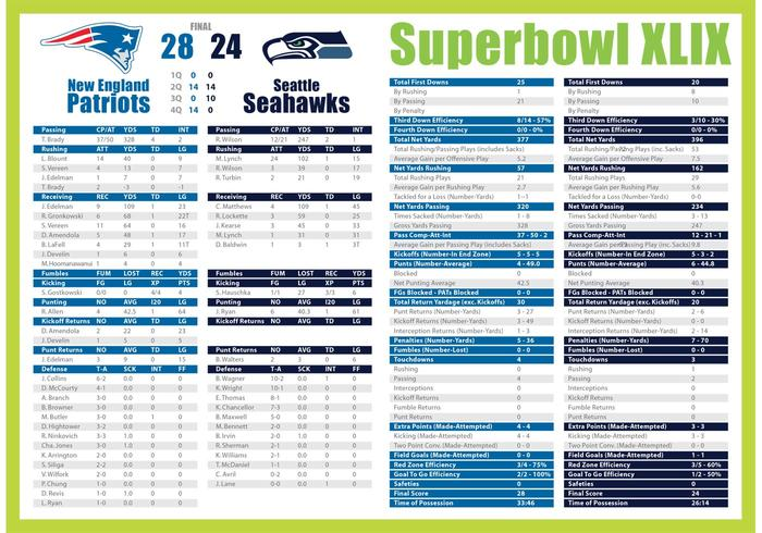 Superbowl XLIX Vector