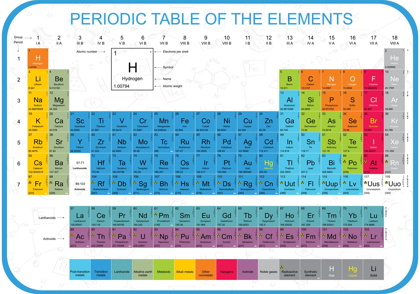 Colorful periodic table vector download free vector art for Periodic table no 52