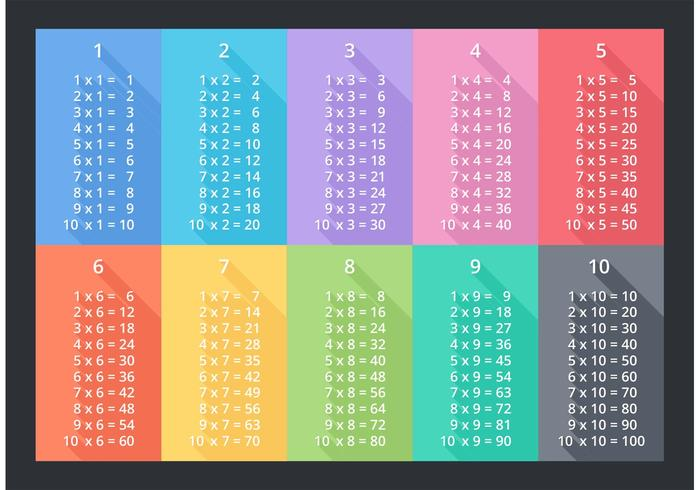 multiplication table vector free vector colorful multiplication table ...