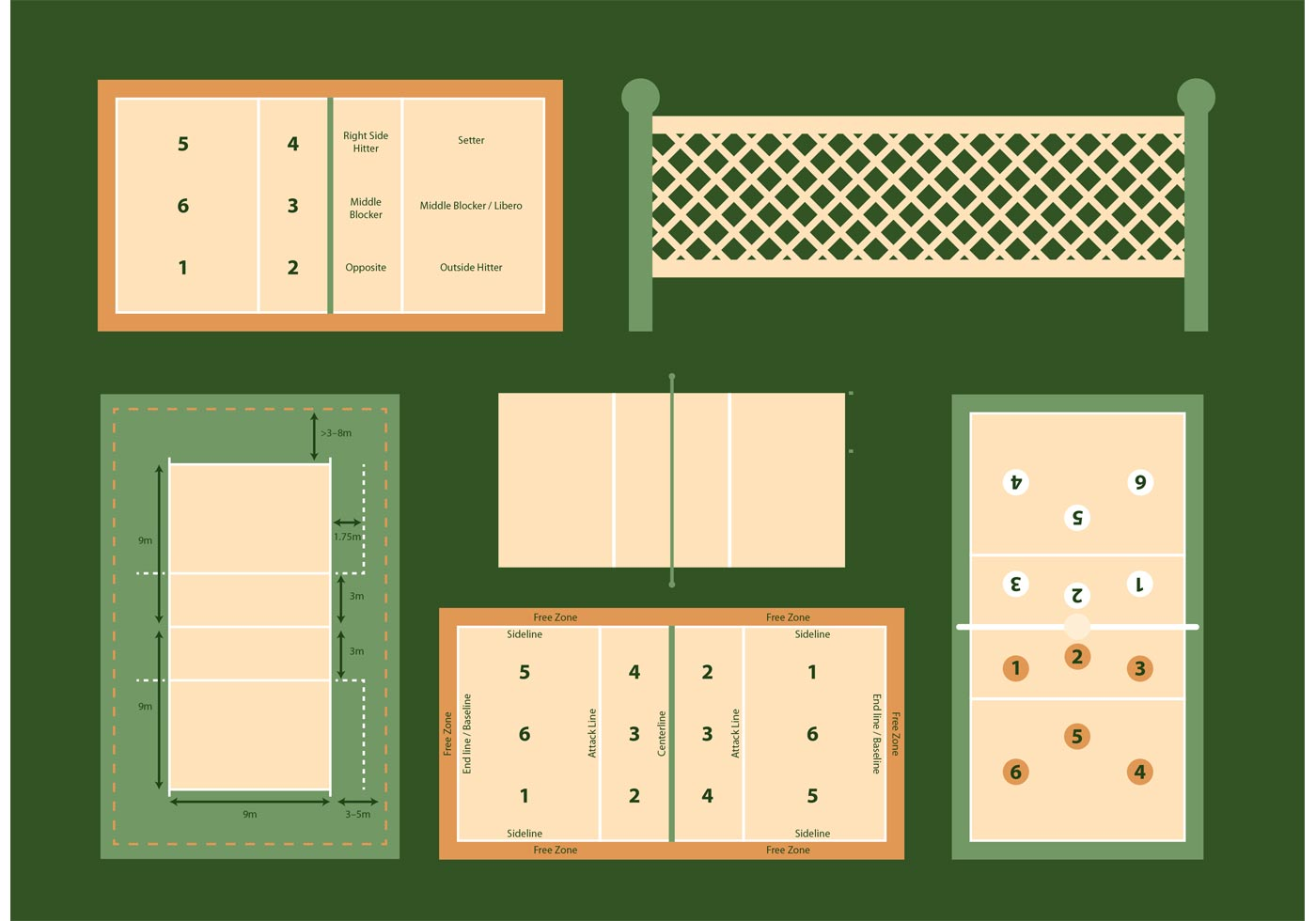 Volleyball Court Vector Diagrams Set