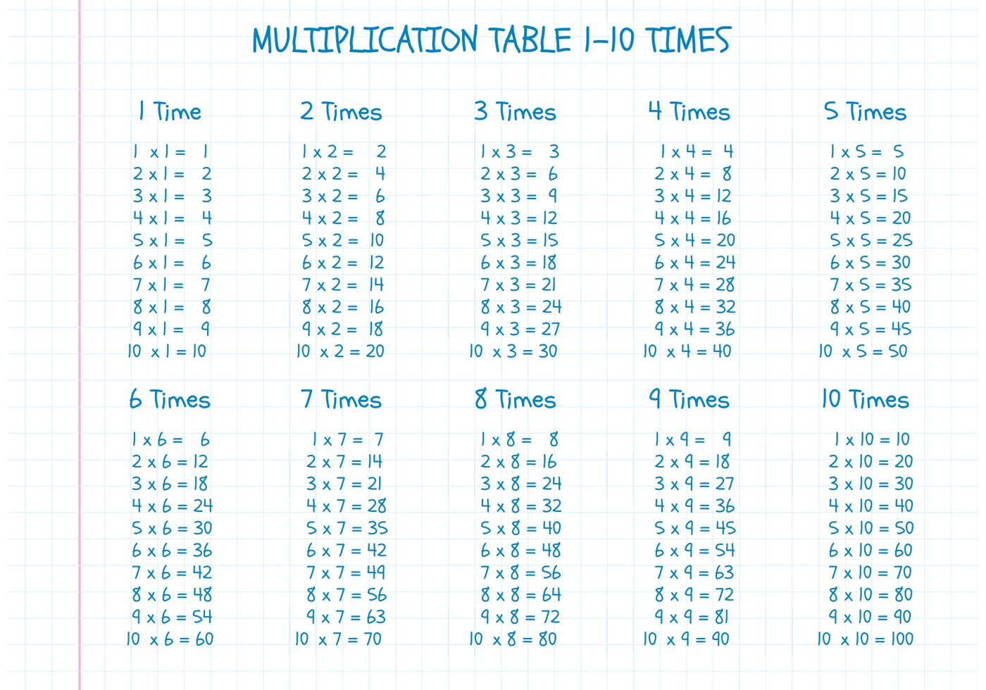 Free vector multiplication table on math paper download for Table 2 to 10