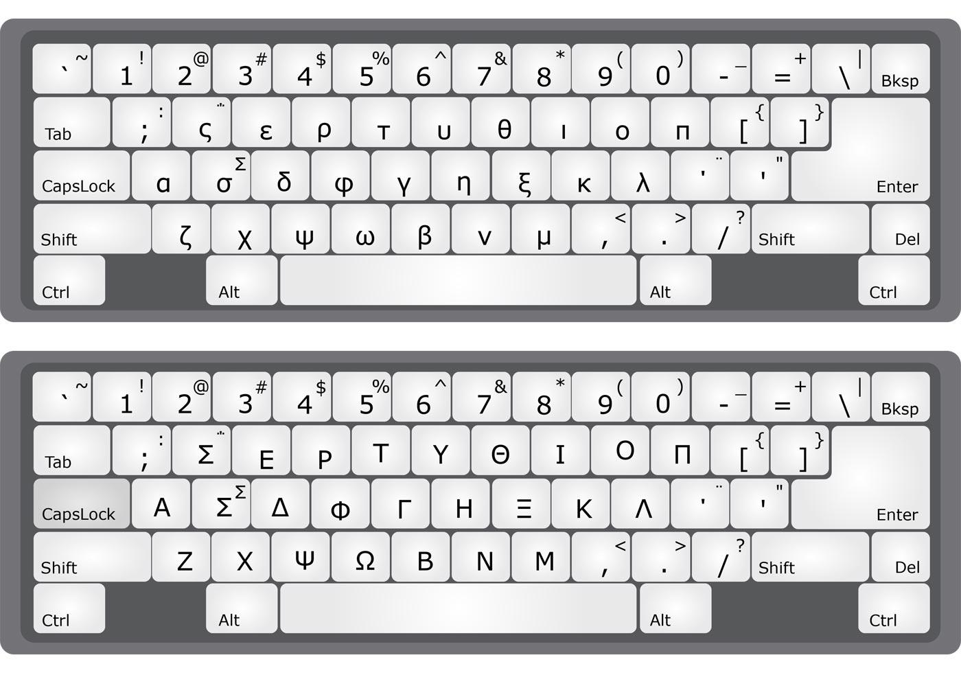 Greek Letter Alpha On Keyboard