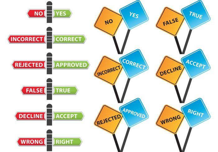 Correct Incorrect Vector Signs