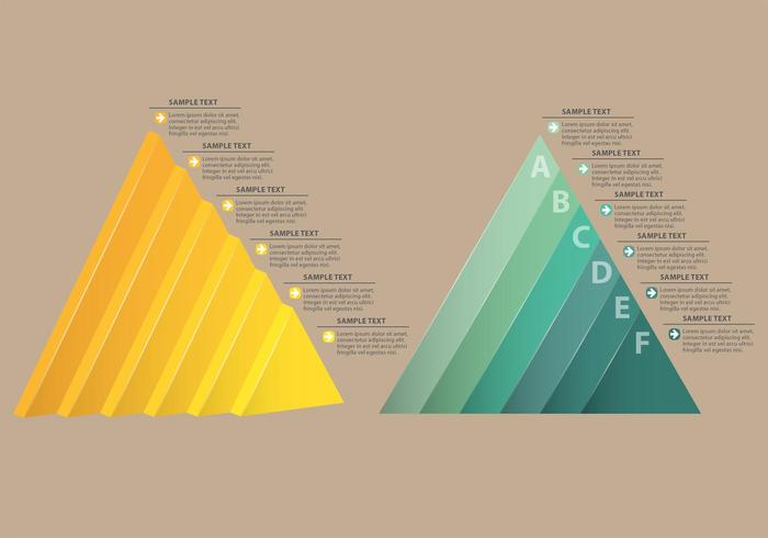 Triangles Charts