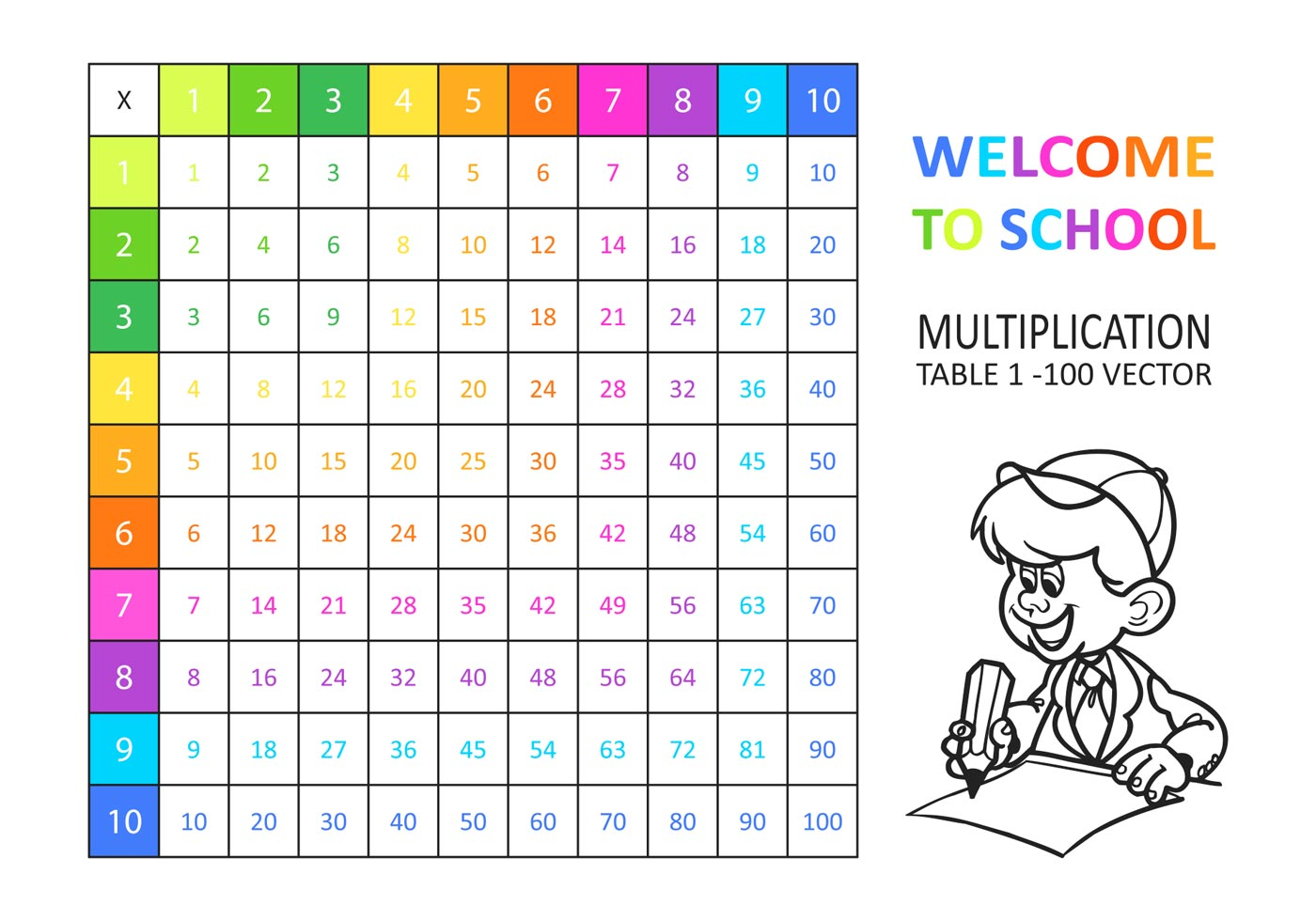 worksheet Multipication Table multiplication table vector download free art stock table
