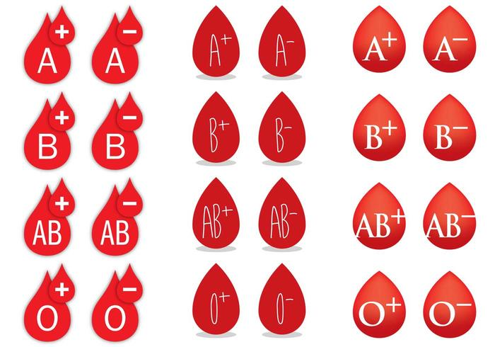Blood Typed Drops